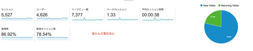 スクリーンショット 2015-01-11 20.03.52