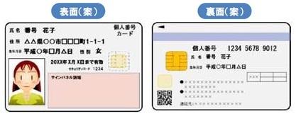 <出典:マイナンバー社会保障・税番号制度>